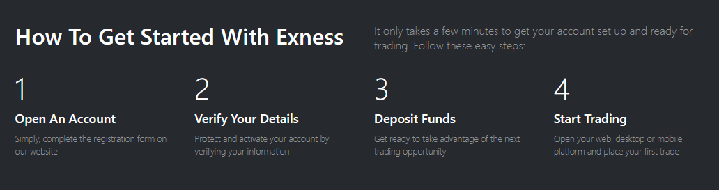 Exness account opening